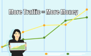 How to get traffic to your blog or website